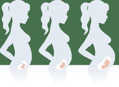 Zwangerschap 42 weken